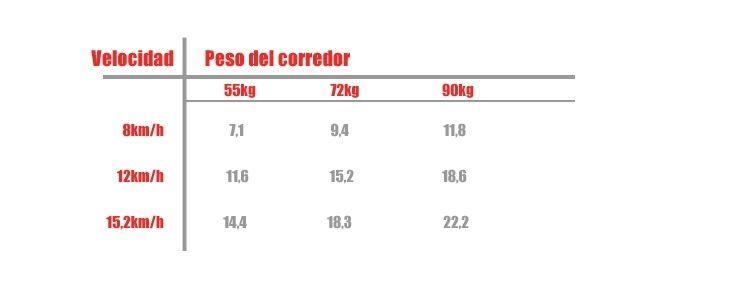 pastillas para adelgazar sin efecto rebote argentina