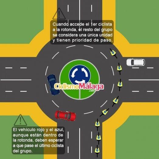 El 40% de los conductores desconoce como circular con ciclistas en ...